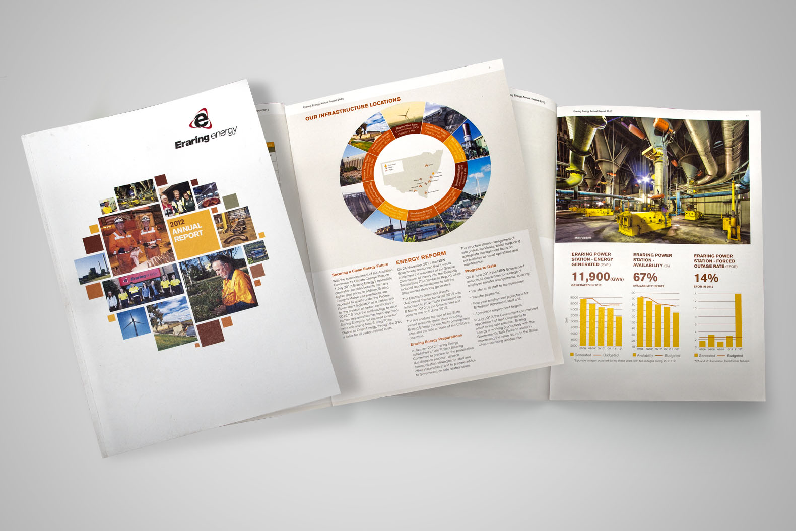 Eraring Energy annual reports – Annual Reports Templates